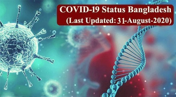Covid-19: Infection rate on the fall, recoveries on rise in Bangladesh