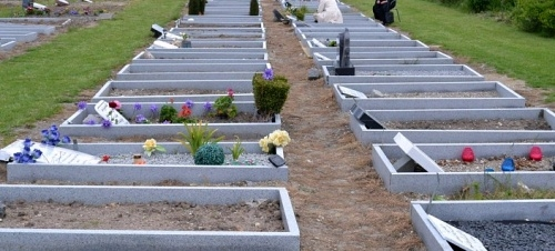5 advice for every Muslim when a loved one passes away