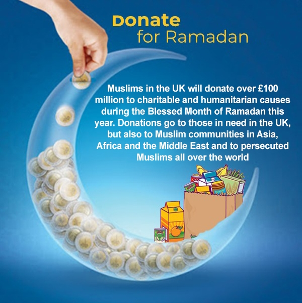 MPF calls for Muslims to take care when giving to charity